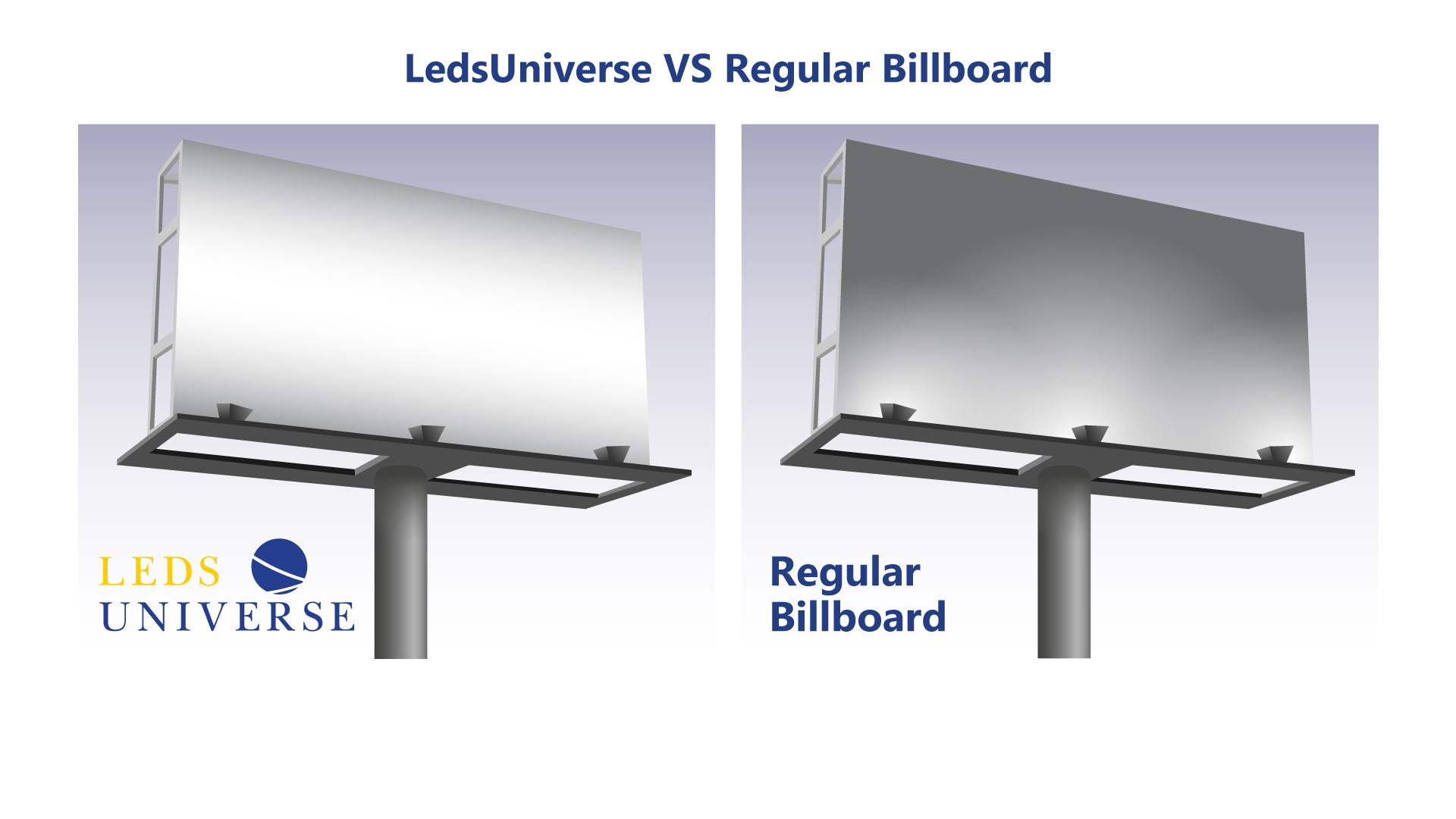Led Billboard Lighting Ledsuniverse